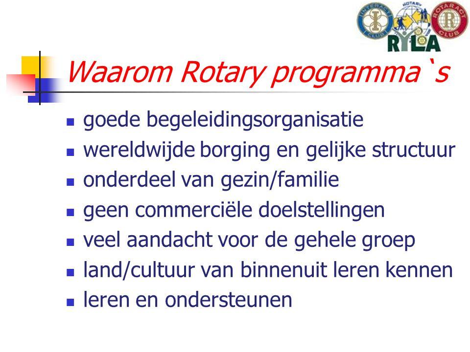 Waarom Rotary programma`s goede begeleidingsorganisatie wereldwijde borging en gelijke structuur onderdeel van gezin/familie geen commerciële doelstellingen veel aandacht voor de gehele groep land/cultuur van binnenuit leren kennen leren en ondersteunen