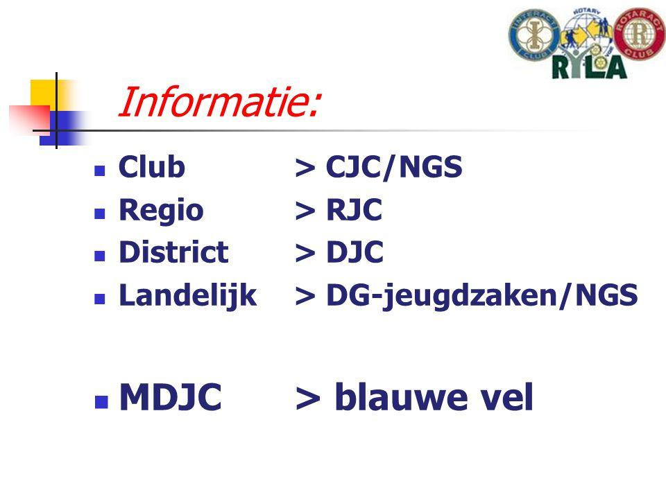 Informatie: Club > CJC/NGS Regio> RJC District> DJC Landelijk> DG-jeugdzaken/NGS MDJC> blauwe vel