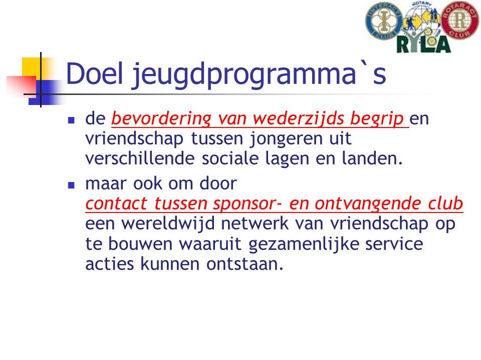Jeugdprogramma's Interact(14-18 jr.) Rotaract(18-30 jr.) RYLA(20-26 jr.) NGE(18-30 jr.) Vlielandkamp( 8-12 jr.) handicamp(14-19 jr.) Mdjc : summercamp (15-23 jr.) : short term exchange(16-19 jr.) : long termexchange(16-18 jr.) GSE per 1/7/'13=VTT >TRF