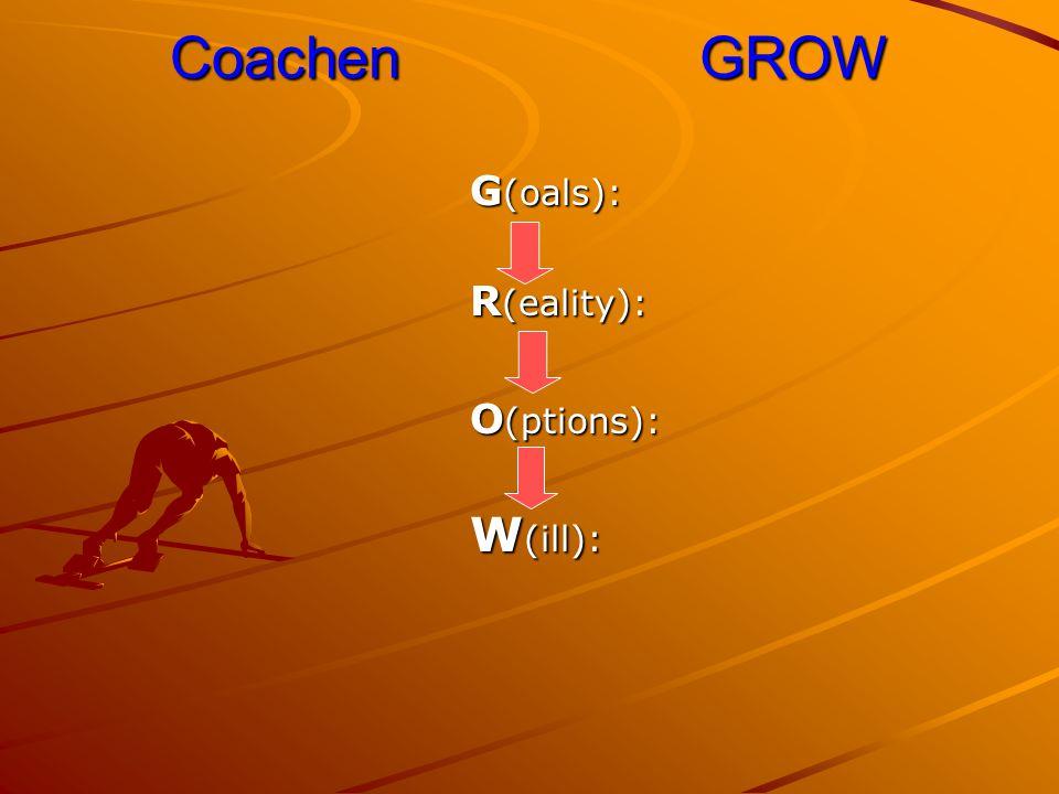 Coachen GROW G (oals): R (eality): O (ptions): W (ill):
