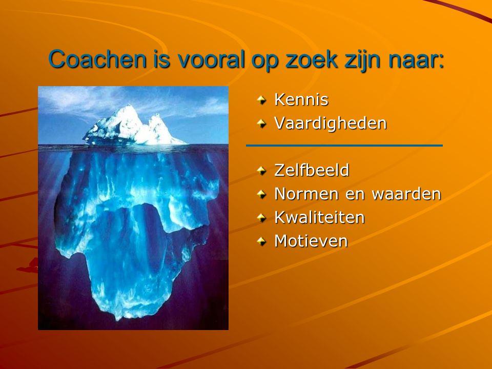 Coachen is vooral op zoek zijn naar: KennisVaardighedenZelfbeeld Normen en waarden KwaliteitenMotieven