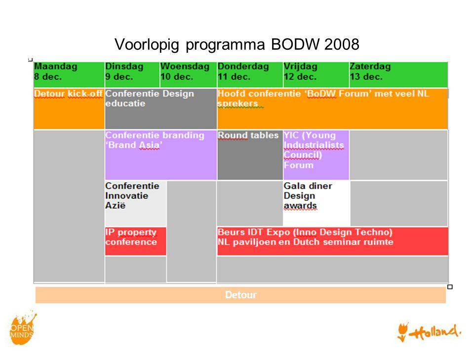 Voorlopig programma BODW 2008 Detour