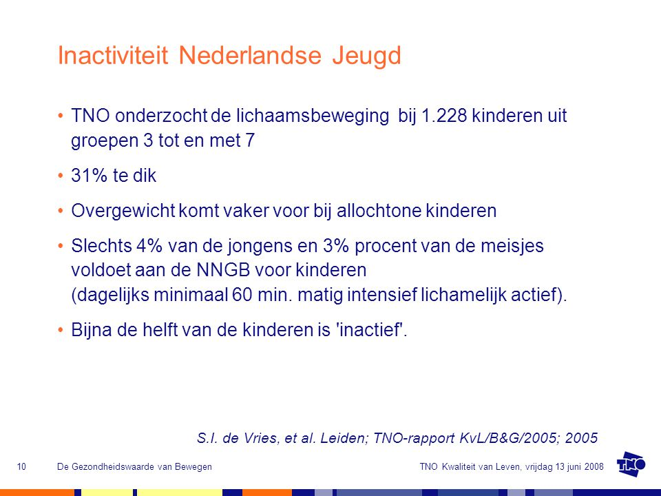 TNO Kwaliteit van Leven, vrijdag 13 juni 2008De Gezondheidswaarde van Bewegen10 Inactiviteit Nederlandse Jeugd TNO onderzocht de lichaamsbeweging bij