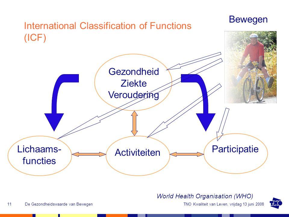 TNO Kwaliteit van Leven, vrijdag 13 juni 2008De Gezondheidswaarde van Bewegen11 International Classification of Functions (ICF) World Health Organisat
