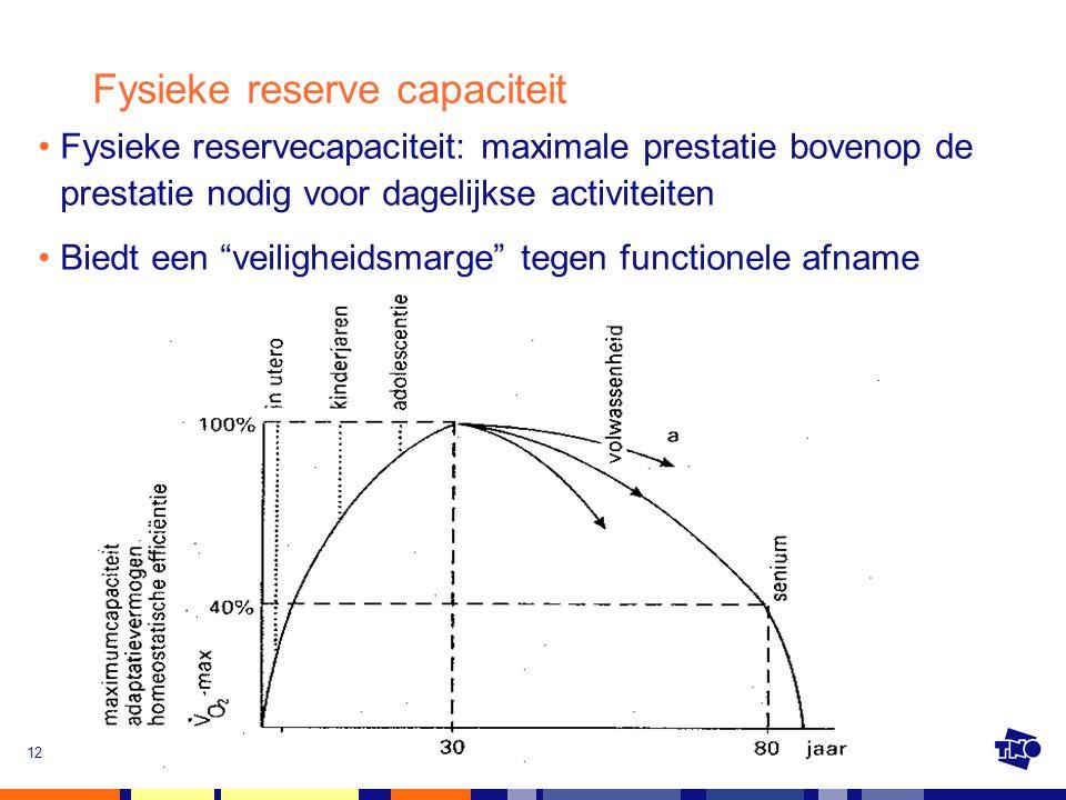 TNO Kwaliteit van Leven, vrijdag 13 juni 2008De Gezondheidswaarde van Bewegen12 Fysieke reserve capaciteit Fysieke reservecapaciteit: maximale prestat