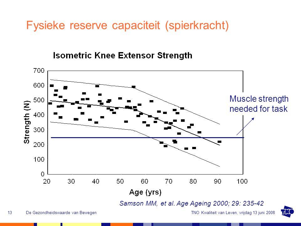 TNO Kwaliteit van Leven, vrijdag 13 juni 2008De Gezondheidswaarde van Bewegen13 Fysieke reserve capaciteit (spierkracht) Samson MM, et al. Age Ageing