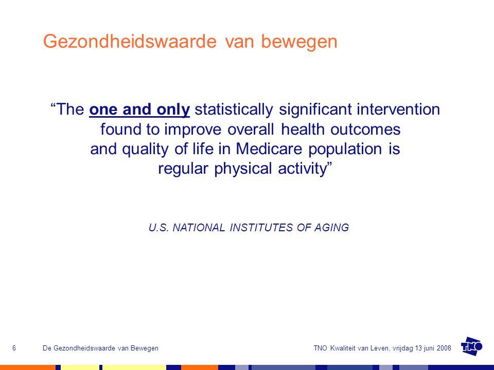 TNO Kwaliteit van Leven, vrijdag 13 juni 2008De Gezondheidswaarde van Bewegen7 Bewegen in Nederland Percentage Nederlanders dat voldoet aan de NNGB (minimaal 5 dagen in de week 30 minuten matig intensief bewegen) Monitor Physical Activity and Health, TNO