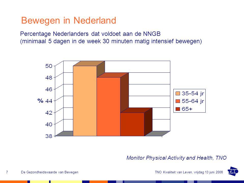 TNO Kwaliteit van Leven, vrijdag 13 juni 2008De Gezondheidswaarde van Bewegen7 Bewegen in Nederland Percentage Nederlanders dat voldoet aan de NNGB (m