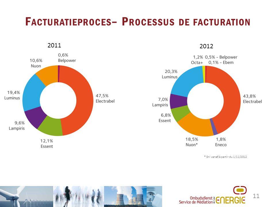 11 F ACTURATIEPROCES – P ROCESSUS DE FACTURATION 2011 2012 * Eni vanaf/à partir du 1/11/2012