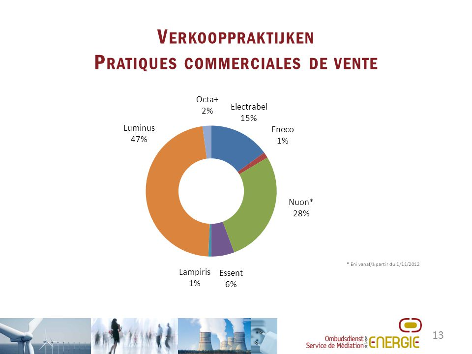 13 V ERKOOPPRAKTIJKEN P RATIQUES COMMERCIALES DE VENTE * Eni vanaf/à partir du 1/11/2012