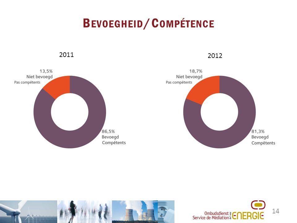 14 B EVOEGHEID /C OMPÉTENCE 2011 2012
