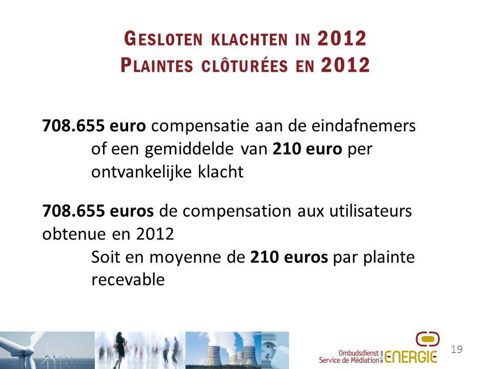 19 G ESLOTEN KLACHTEN IN 2012 P LAINTES CLÔTURÉES EN 2012 708.655 euros de compensation aux utilisateurs obtenue en 2012 Soit en moyenne de 210 euros