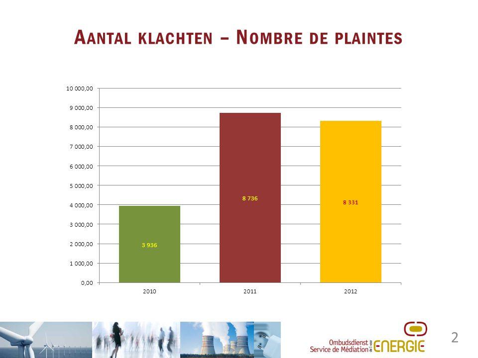 3 K LACHTEN PER LEVERANCIER - P LAINTES PAR FOURNISSEUR 2011 2012 * Eni vanaf/à partir du 1/11/2012
