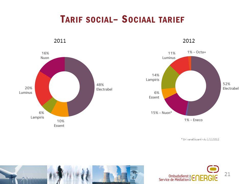 21 T ARIF SOCIAL – S OCIAAL TARIEF 20112012 * Eni vanaf/à partir du 1/11/2012