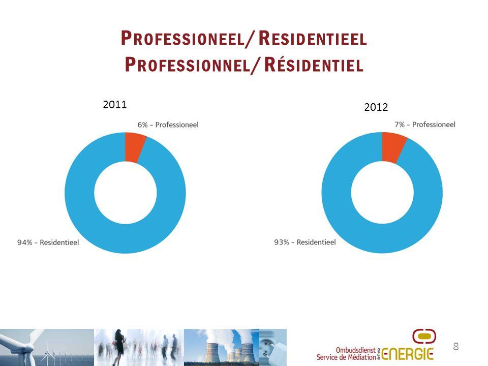 8 P ROFESSIONEEL /R ESIDENTIEEL P ROFESSIONNEL /R ÉSIDENTIEL 2011 2012
