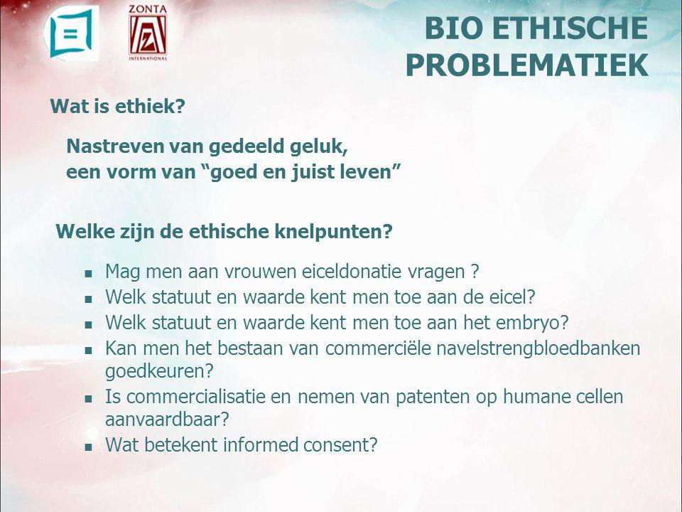 Wat is ethiek.
