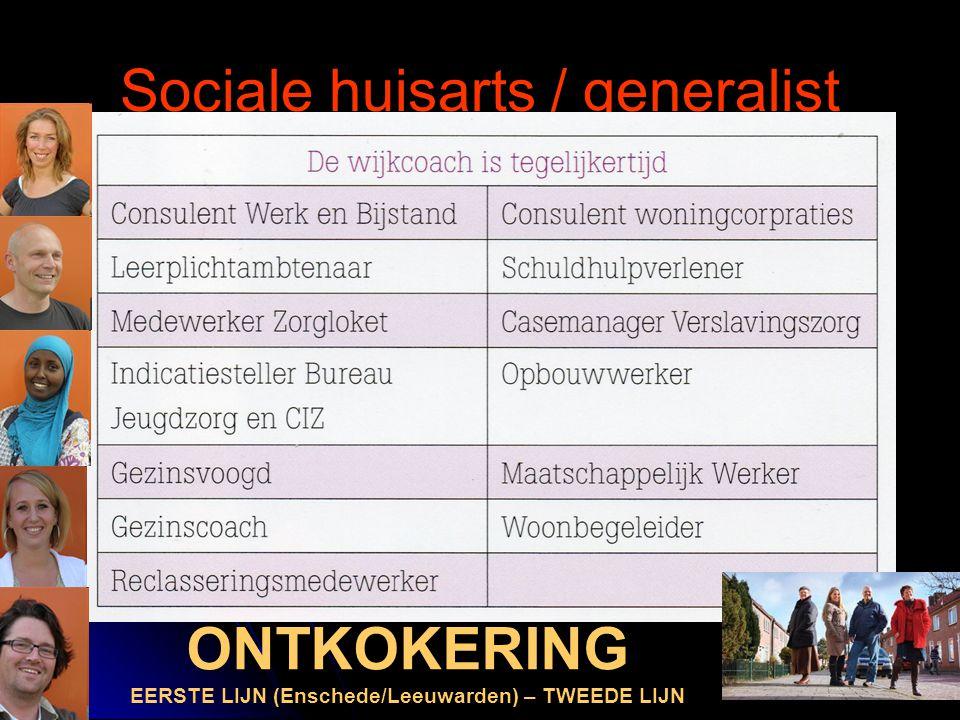 Sociale huisarts / generalist Het Enschedese model ONTKOKERING EERSTE LIJN (Enschede/Leeuwarden) – TWEEDE LIJN