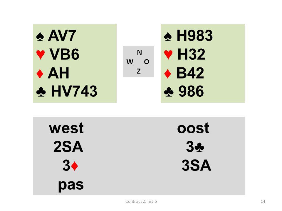 ♠ H983 ♥ H32 ♦ B42 ♣ 986 N W O Z westoost 2SA 3♣ 3♦ 3SA pas ♠ AV7 ♥ VB6 ♦ AH ♣ HV743 14Contract 2, hst 6