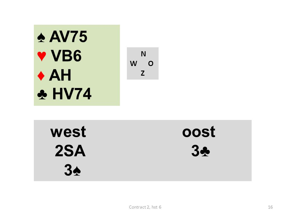 N W O Z westoost 2SA 3♣ 3♠ ♠ AV75 ♥ VB6 ♦ AH ♣ HV74 16Contract 2, hst 6