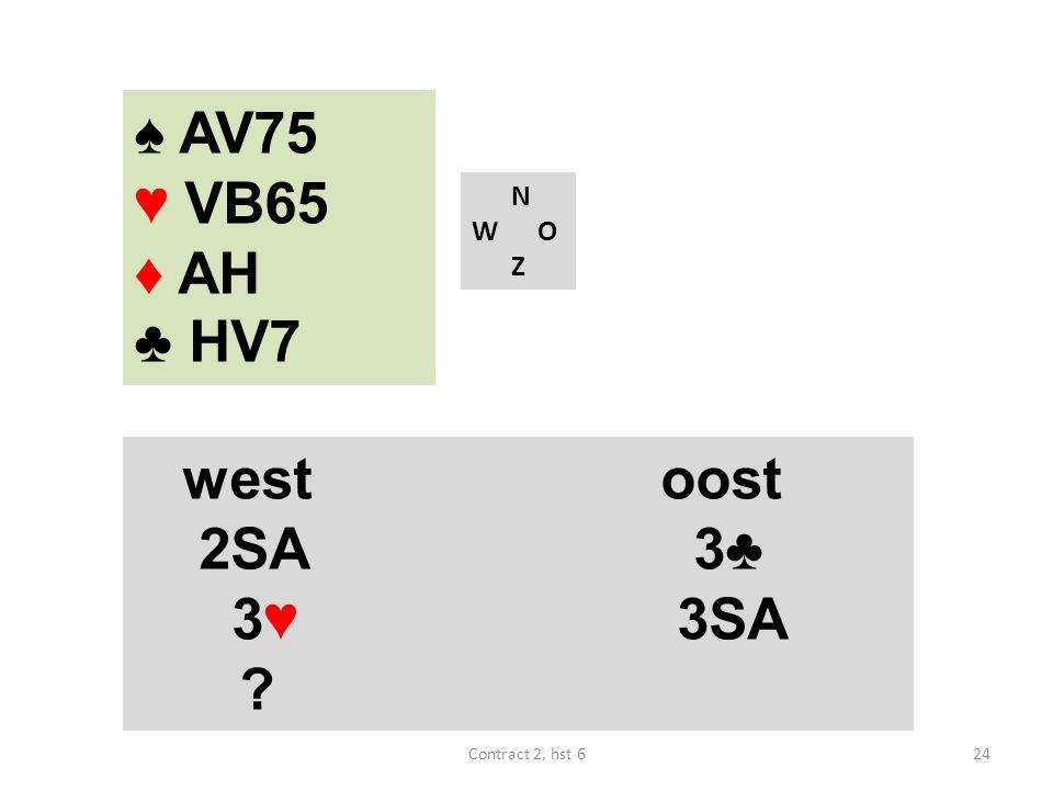 N W O Z westoost 2SA 3♣ 3♥ 3SA ? ♠ AV75 ♥ VB65 ♦ AH ♣ HV7 24Contract 2, hst 6