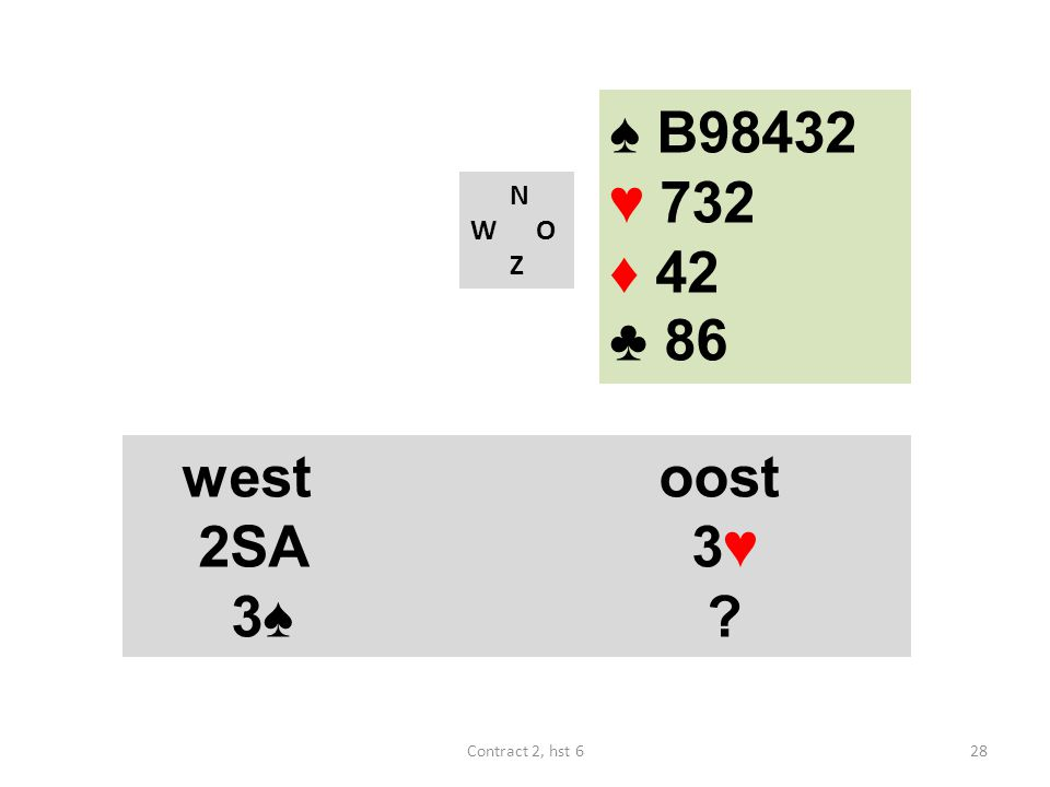 ♠ B98432 ♥ 732 ♦ 42 ♣ 86 N W O Z westoost 2SA 3♥ 3♠ ? 28Contract 2, hst 6