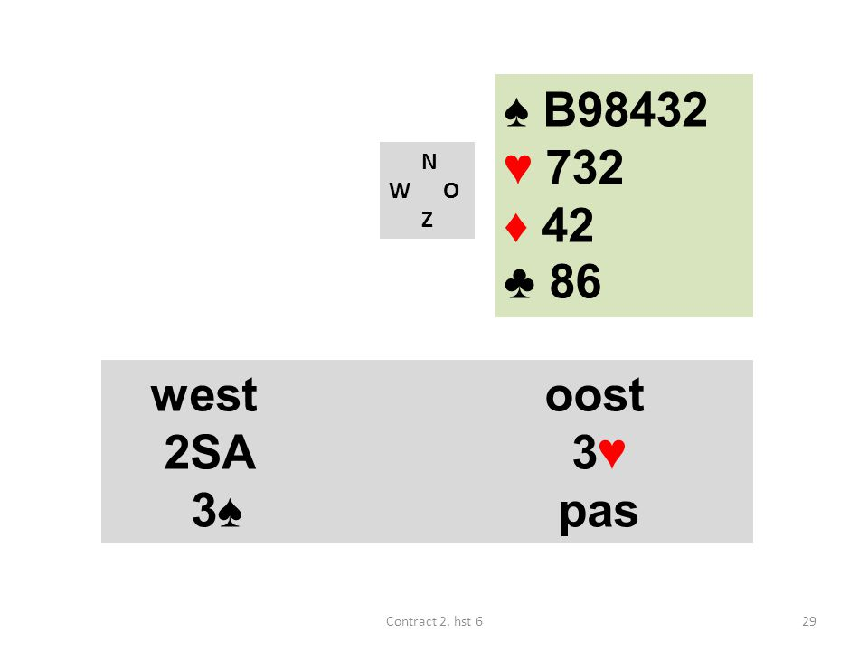 ♠ B98432 ♥ 732 ♦ 42 ♣ 86 N W O Z westoost 2SA 3♥ 3♠ pas 29Contract 2, hst 6