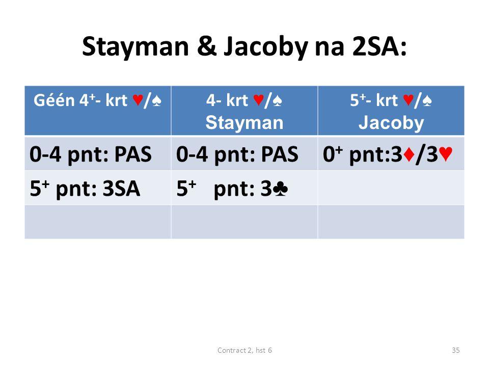 Stayman & Jacoby na 2SA: Géén 4 + - krt ♥ / ♠ 4- krt ♥ / ♠ Stayman 5 + - krt ♥ / ♠ Jacoby 0-4 pnt: PAS 0 + pnt:3 ♦ /3 ♥ 5 + pnt: 3SA5 + pnt: 3 ♣ 35Con