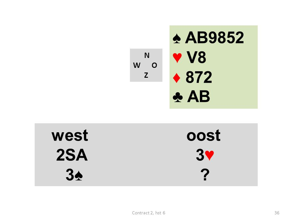 ♠ AB9852 ♥ V8 ♦ 872 ♣ AB N W O Z westoost 2SA 3♥ 3♠ ? 36Contract 2, hst 6