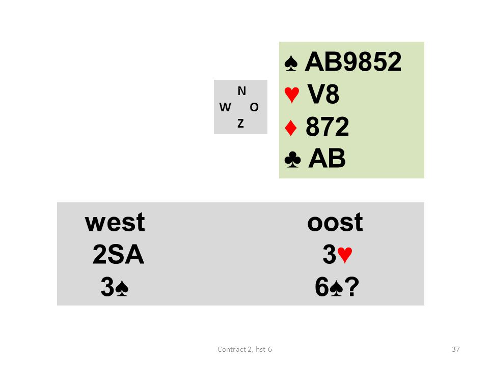 ♠ AB9852 ♥ V8 ♦ 872 ♣ AB N W O Z westoost 2SA 3♥ 3♠ 6♠? 37Contract 2, hst 6