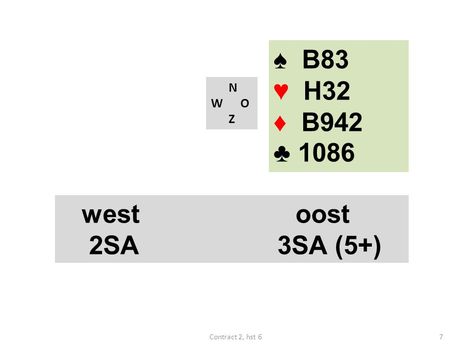 N W O Z westoost 2SA 3SA (5+) ♠ B83 ♥ H32 ♦ B942 ♣ 1086 7Contract 2, hst 6