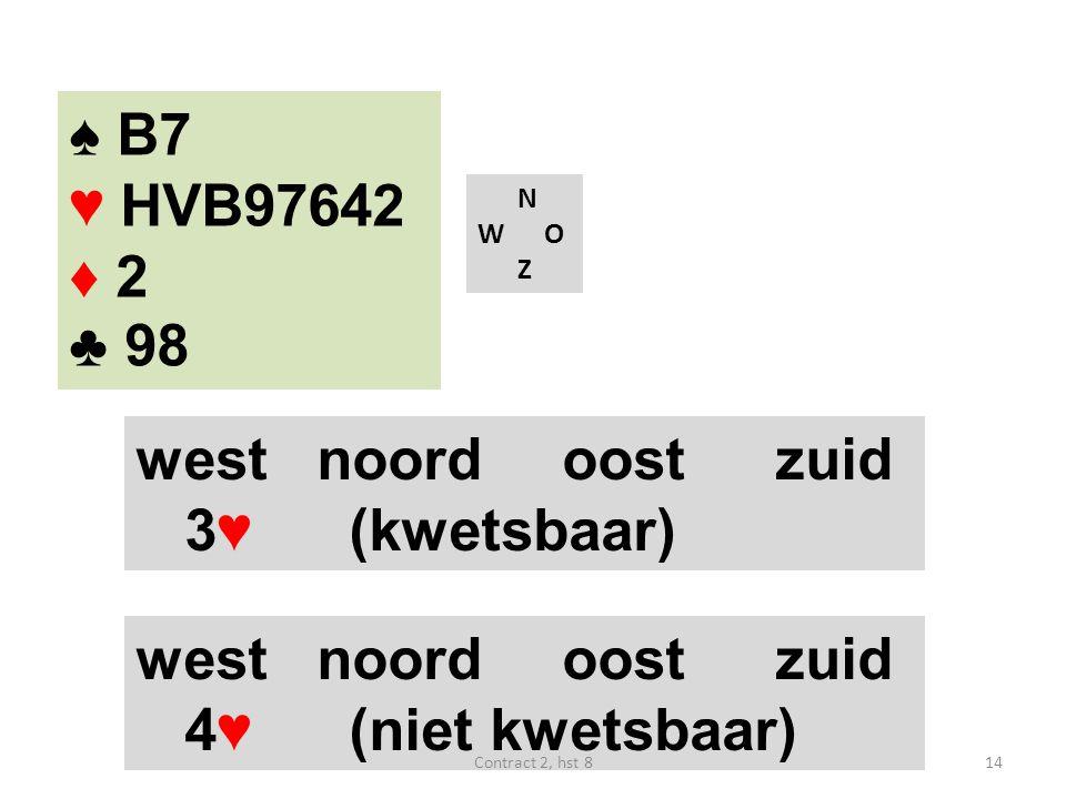 ♠ B7 ♥ HVB97642 ♦ 2 ♣ 98 N W O Z west noordoostzuid 3♥ (kwetsbaar) west noordoostzuid 4♥ (niet kwetsbaar) 14Contract 2, hst 8