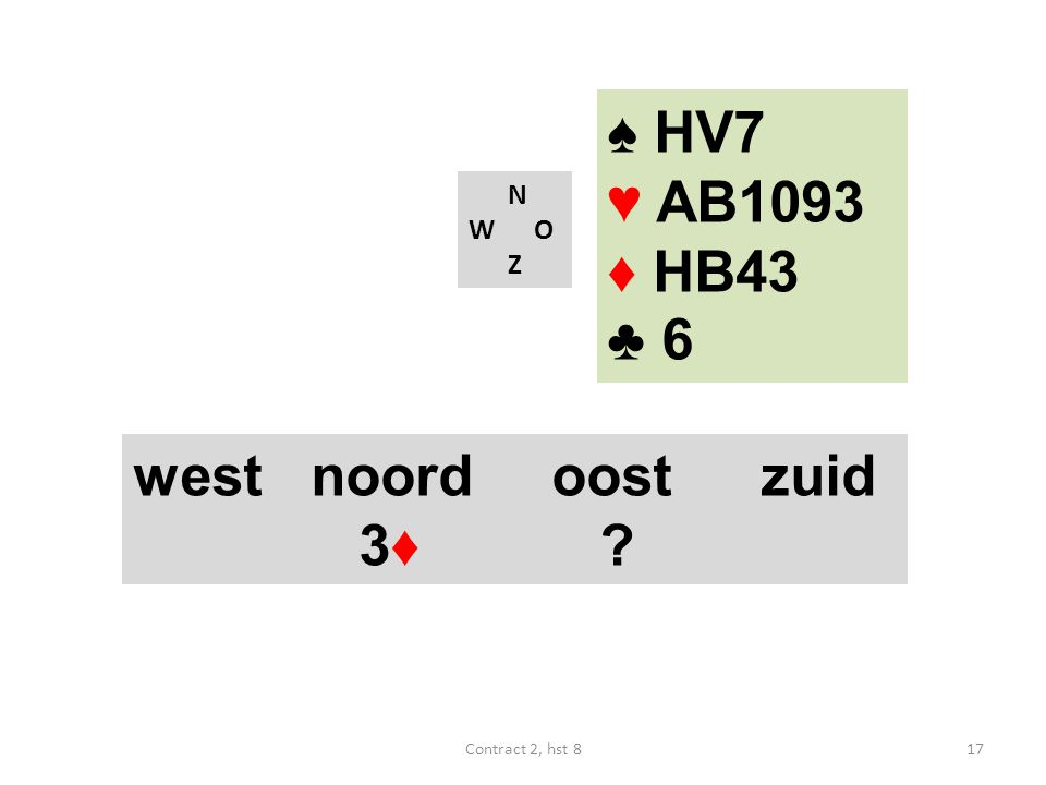 N W O Z west noordoostzuid 3♦ ? ♠ HV7 ♥ AB1093 ♦ HB43 ♣ 6 17Contract 2, hst 8