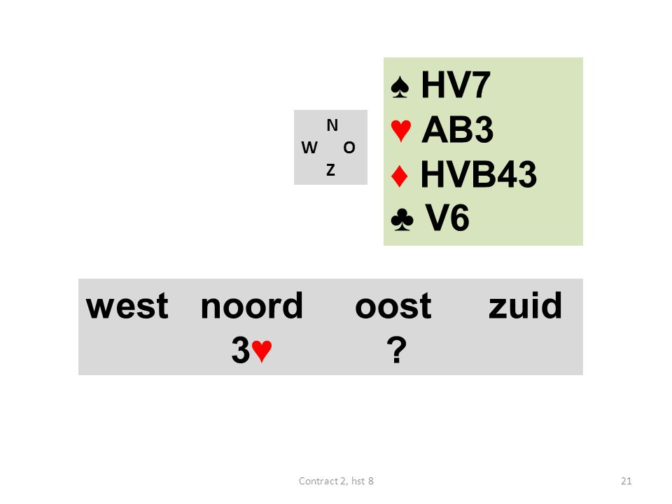 N W O Z west noordoostzuid 3♥ ? ♠ HV7 ♥ AB3 ♦ HVB43 ♣ V6 21Contract 2, hst 8