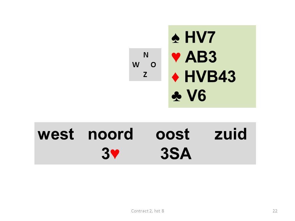 N W O Z west noordoostzuid 3♥ 3SA ♠ HV7 ♥ AB3 ♦ HVB43 ♣ V6 22Contract 2, hst 8