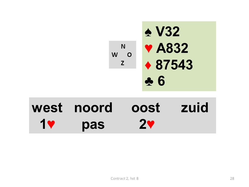 N W O Z west noordoostzuid 1♥ pas 2♥ ♠ V32 ♥ A832 ♦ 87543 ♣ 6 28Contract 2, hst 8