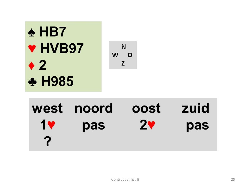 N W O Z west noordoostzuid 1♥ pas 2♥ pas ? ♠ HB7 ♥ HVB97 ♦ 2 ♣ H985 29Contract 2, hst 8