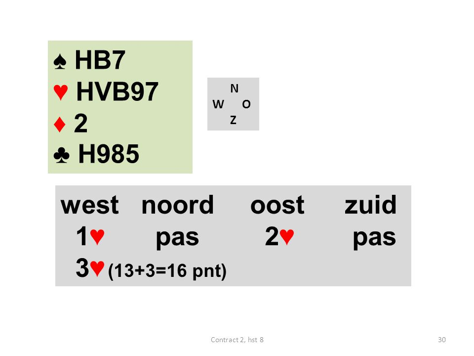 N W O Z west noordoostzuid 1♥ pas 2♥ pas 3♥ (13+3=16 pnt) ♠ HB7 ♥ HVB97 ♦ 2 ♣ H985 30Contract 2, hst 8