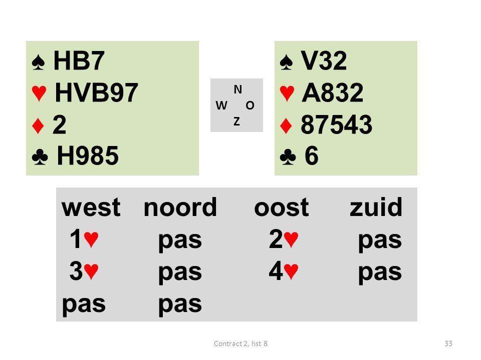 ♠ HB7 ♥ HVB97 ♦ 2 ♣ H985 N W O Z west noordoostzuid 1♥ pas 2♥ pas 3♥ pas 4♥ paspas ♠ V32 ♥ A832 ♦ 87543 ♣ 6 33Contract 2, hst 8