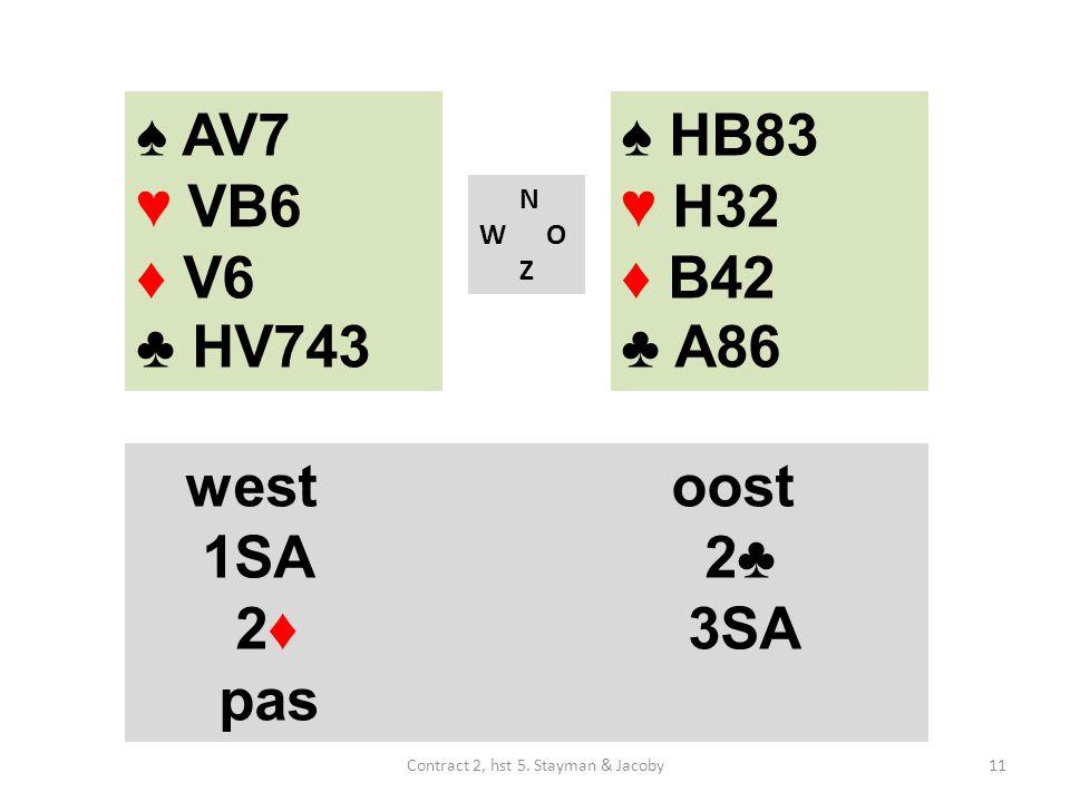 ♠ HB83 ♥ H32 ♦ B42 ♣ A86 N W O Z westoost 1SA 2♣ 2♦ 3SA pas ♠ AV7 ♥ VB6 ♦ V6 ♣ HV743 11Contract 2, hst 5.
