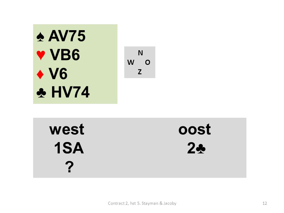 N W O Z westoost 1SA 2♣ ♠ AV75 ♥ VB6 ♦ V6 ♣ HV74 12Contract 2, hst 5. Stayman & Jacoby