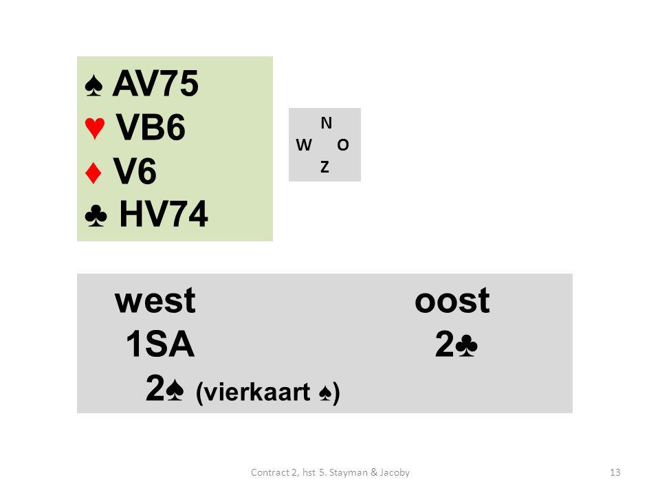 N W O Z westoost 1SA 2♣ 2♠ (vierkaart ♠) ♠ AV75 ♥ VB6 ♦ V6 ♣ HV74 13Contract 2, hst 5.