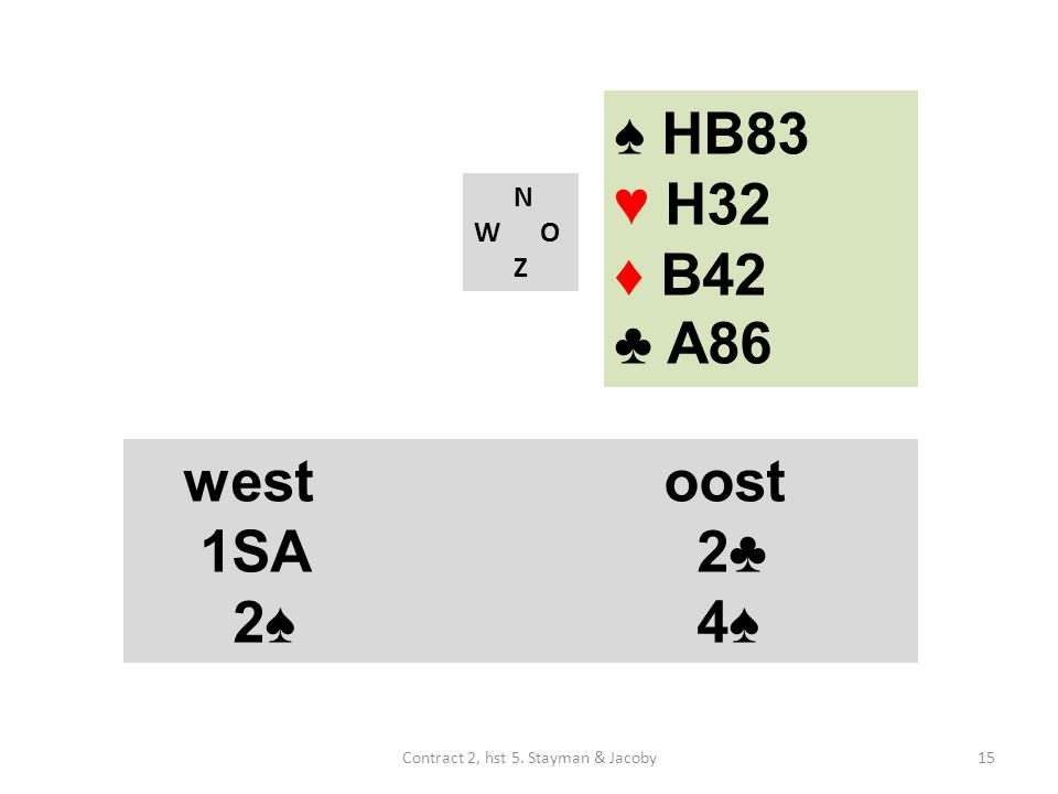 ♠ HB83 ♥ H32 ♦ B42 ♣ A86 N W O Z westoost 1SA 2♣ 2♠ 4♠ 15Contract 2, hst 5. Stayman & Jacoby