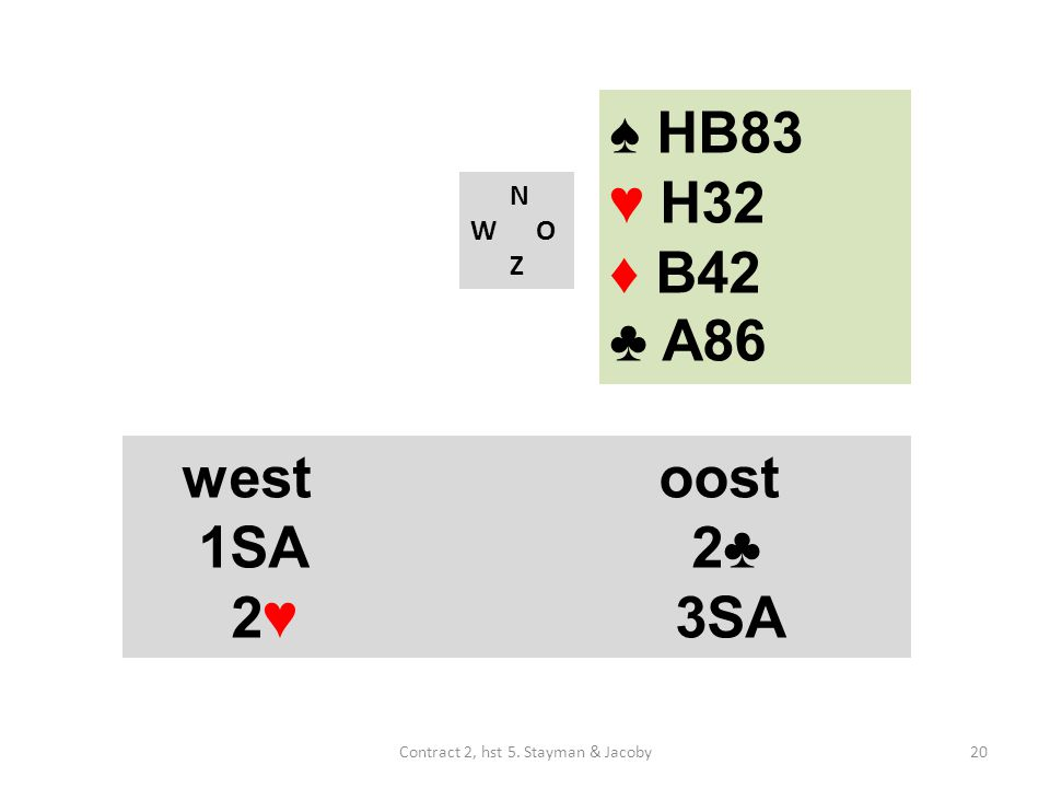 ♠ HB83 ♥ H32 ♦ B42 ♣ A86 N W O Z westoost 1SA 2♣ 2♥ 3SA 20Contract 2, hst 5. Stayman & Jacoby