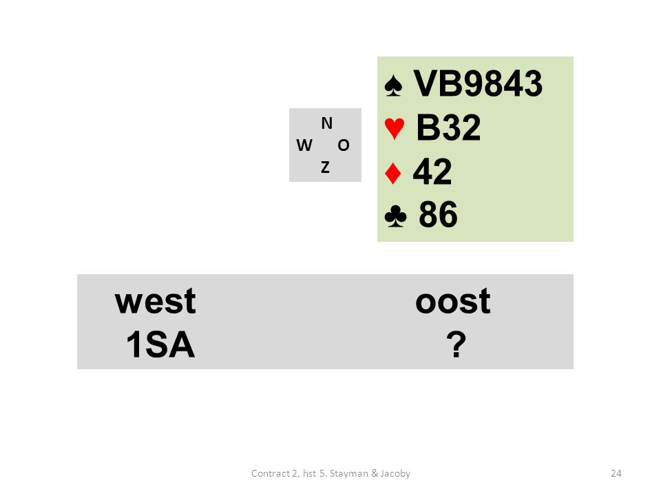 ♠ VB9843 ♥ B32 ♦ 42 ♣ 86 N W O Z westoost 1SA 24Contract 2, hst 5. Stayman & Jacoby