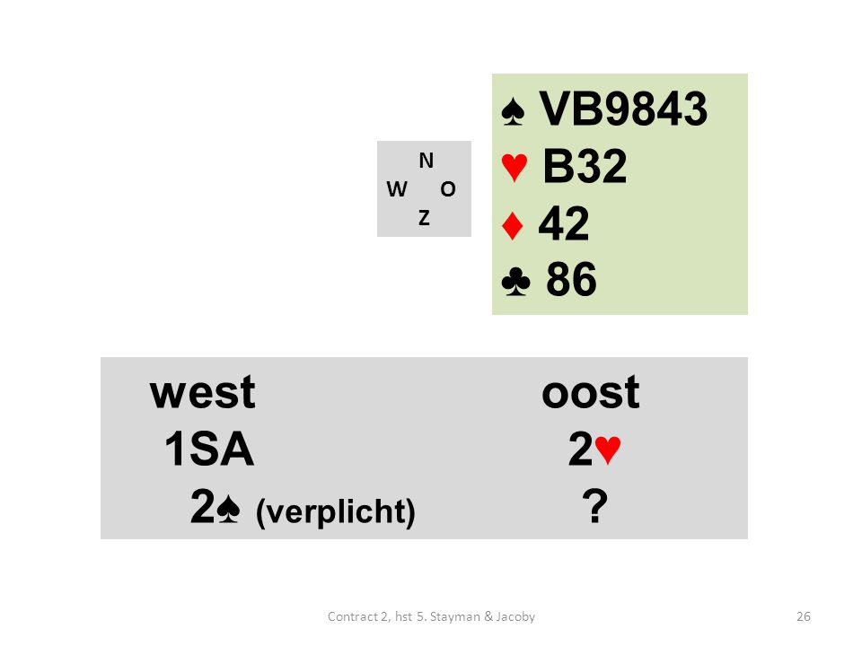 ♠ VB9843 ♥ B32 ♦ 42 ♣ 86 N W O Z westoost 1SA 2♥ 2♠ (verplicht) ? 26Contract 2, hst 5. Stayman & Jacoby