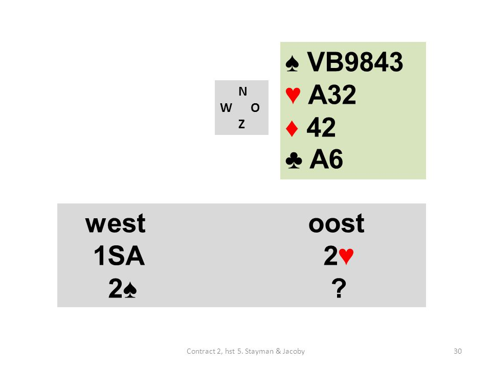 ♠ VB9843 ♥ A32 ♦ 42 ♣ A6 N W O Z westoost 1SA 2♥ 2♠ 30Contract 2, hst 5. Stayman & Jacoby