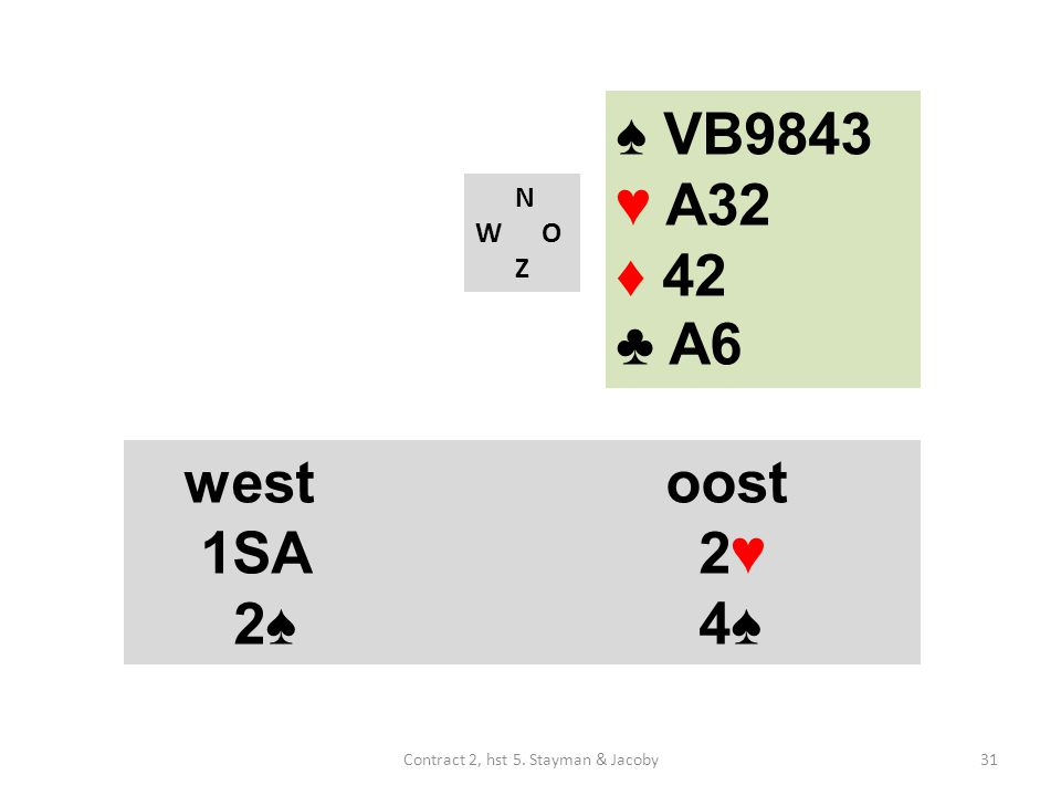 ♠ VB9843 ♥ A32 ♦ 42 ♣ A6 N W O Z westoost 1SA 2♥ 2♠ 4♠ 31Contract 2, hst 5. Stayman & Jacoby