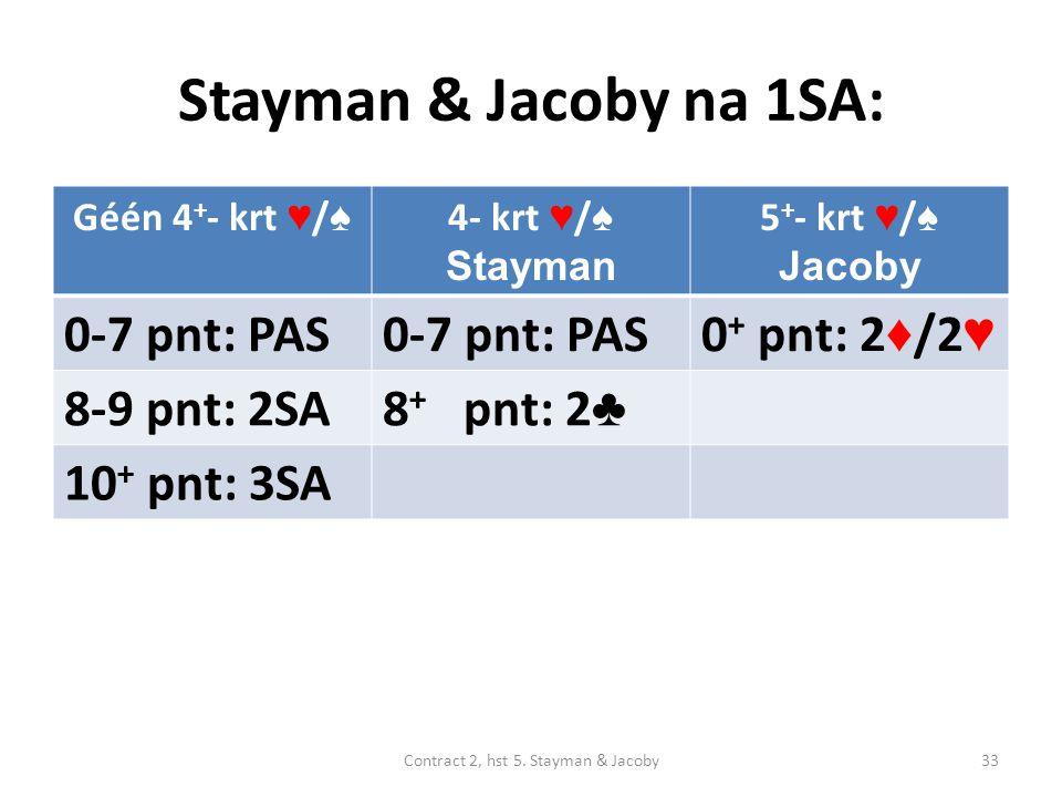 Stayman & Jacoby na 1SA: Géén 4 + - krt ♥ / ♠ 4- krt ♥ / ♠ Stayman 5 + - krt ♥ / ♠ Jacoby 0-7 pnt: PAS 0 + pnt: 2 ♦ /2 ♥ 8-9 pnt: 2SA8 + pnt: 2 ♣ 10 + pnt: 3SA 33Contract 2, hst 5.