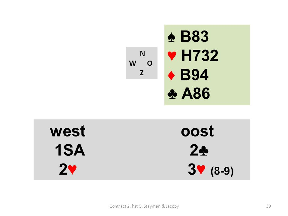 ♠ B83 ♥ H732 ♦ B94 ♣ A86 N W O Z westoost 1SA 2♣ 2♥ 3♥ (8-9) 39Contract 2, hst 5. Stayman & Jacoby