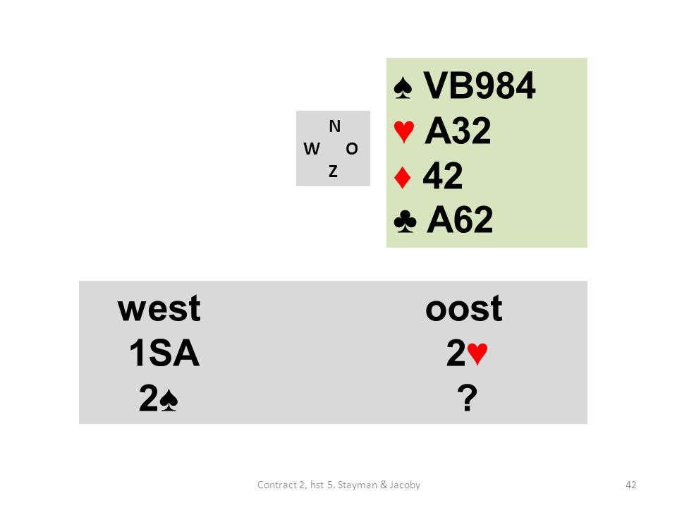♠ VB984 ♥ A32 ♦ 42 ♣ A62 N W O Z westoost 1SA 2♥ 2♠ 42Contract 2, hst 5. Stayman & Jacoby